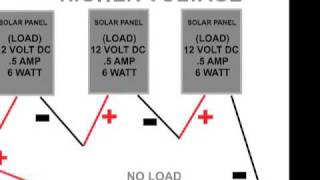 SOLAR PANEL WIRING CONFIGURATIONS for DIY GRID FREE PHOTOVOLTAIC Power