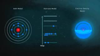 ABC Zoom - Electrons and photons: absorption and transmission of light
