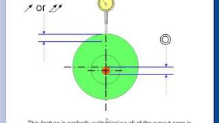 GD&T Tip - Does Runout Equal Concentricity?
