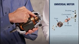 How to Choose an Electric Motor | Universal Motors