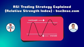 Relative strength index forecasting and trading strategies pdf