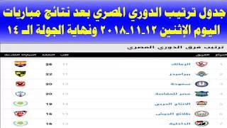 جدول ترتيب الدوري المصري بعد مباريات اليوم الإثنين 12-11-2018 ونهاية الجولة الـ 14