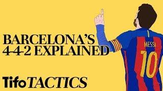 Tactics Explained | Barcelona's 4-4-2 under Ernesto Valverde