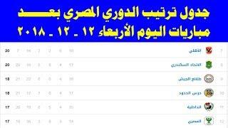 جدول ترتيب الدوري المصري بعد مباريات اليوم الاربعاء 12-12-2018