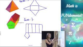 1.1 Geometry - Drawing Nets