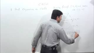 CIRCLE-1 Concept, basic, definition and Logic