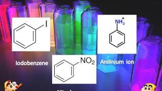 การประยุกต์ใช้ Fluorescence spectroscopy