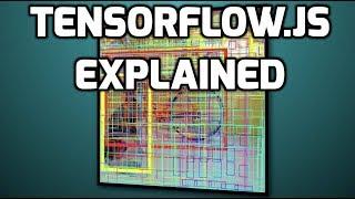 Tensorflow.js Explained