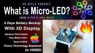 What is Micro LED Display Panel? | Micro LED Display Explained