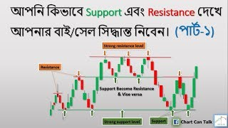 Support & Resistance trading strategy (part -1)  Technical Analysis Bangla Tutorial