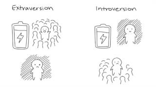 Most Creative People Tend to be Both Introverted and Extroverted