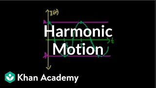 Introduction to harmonic motion | Oscillatory motion | Physics | Khan Academy
