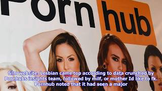 'hentai' is the second most popular pornhub search term after 'lesbian' - but what is it?