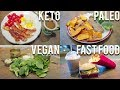What 2000 Calories Look Like on Most Popular Diets
