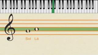 As notas na pauta - Teclado | Piano - Prática | Teoria Videoaula.