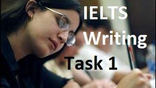 IELTS Writing Test Sample Task 1 Band 6.5 / 7.0 Academic 8.5 scorer SYED