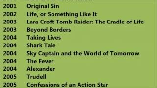 Angelina Jolie Movies List