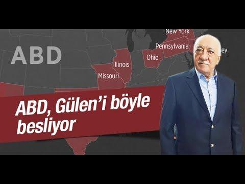 Fethullah Gülen ne demek istedi HEPSİ OYUNDU