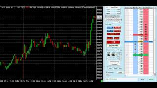 Dow Day Trading Live Video 1 Minute Scalper Scalping in HD
