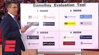 Duke, Tennessee, Virginia, Gonzaga No. 1 seeds five weeks from Selection Sunday | College GameDay