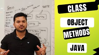 Basic guide for Class Objects and Methods in Java for Selenium Webdriver