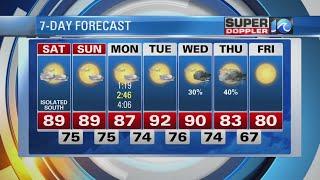 Super Doppler 10 Evening Forecast