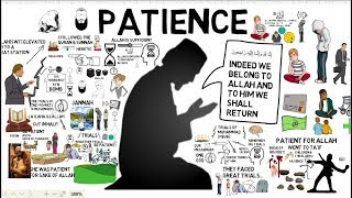 HOW TO BE PATIENT WITH PEOPLE - Ibraheem Husnayn Animated