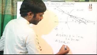Refraction at Spherical Surfaces | গোলীয় পৃষ্ঠে আলোর প্রতিসরণ | HSC Physics BanglaTutorial