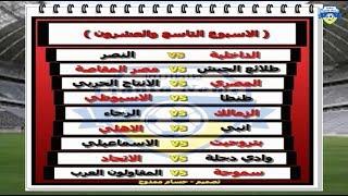 جدول مباريات الدوري الممتاز المصري2017 / 2018 الدور الثاني