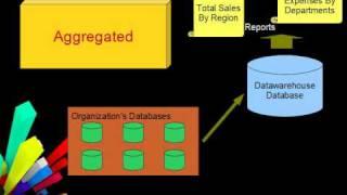 Short Tutorial - Data-warehousing Overview