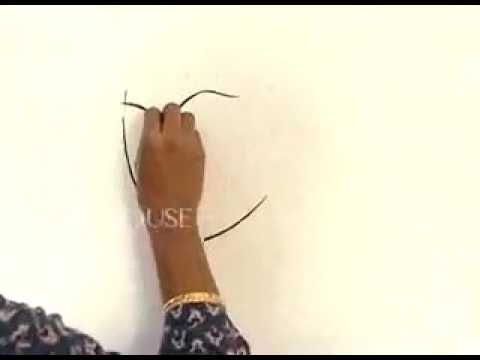 How to draw Lord Krishna -Easy steps!!
