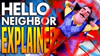 WHAT REALLY HAPPENS IN ALPHA 2 + WHO IS THE PLAYER? - Hello Neighbor Theory Explained