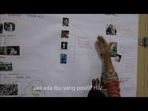 Xxx Mp4 Gayung Bersambut Strategi KIE HIV AIDS 3gp Sex