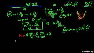 Quantum Mechanics - مکانیک کوانتومی