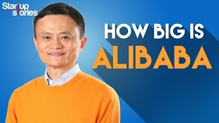 Amazon vs Alibaba vs eBay | How Big Is Alibaba | Jack Ma | Startup Stories
