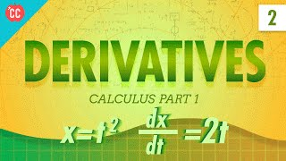 Derivatives: Crash Course Physics #2