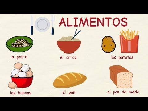 Xxx Mp4 Aprender Español Los Alimentos Nivel Básico 3gp Sex