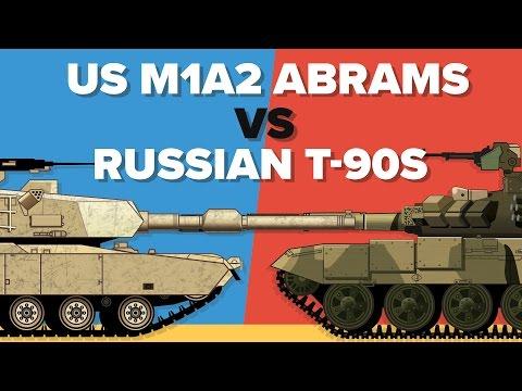 US M1 M1A2 Abrams vs Russian T 90 S Main Battle Tank Military Comparison