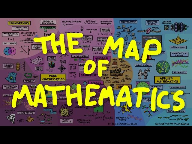 Die Karte der Mathematik