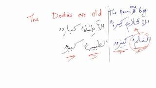 Constructing Arabic Sentences lesson 3