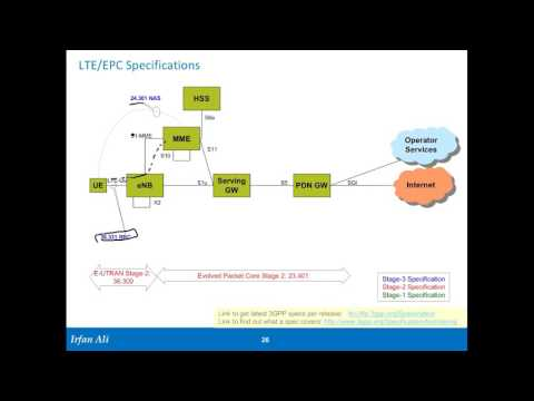 LTE Architecture Part 3: LTE Specs and 3GPP Releases