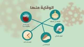 اعراض اكتشاف فيروس كورونا وفيروسات الجهاز التنفسي وطرق الوقاية والعلاج