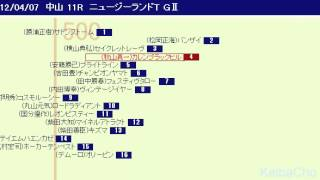 2012/04/07 ニュージーランドT(上がり3F)