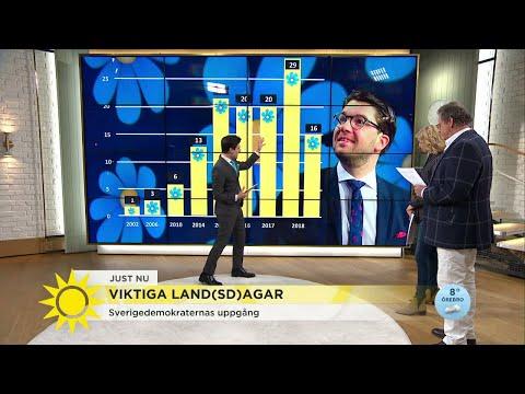 Xxx Mp4 SD Laddar Inför Valet 2018 Nyhetsmorgon TV4 3gp Sex