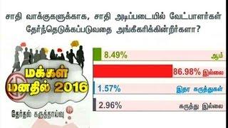 Makkal Manathil 2016 | Poll Survey |(16/03/16)| Puthiya Thalaimurai TV