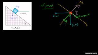 مکانیک نیوتونی ۱۷ - مثال از سطح شیب دار
