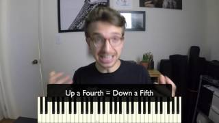 How to Write Chord Progressions that Sound Amazing (Piano in View!)
