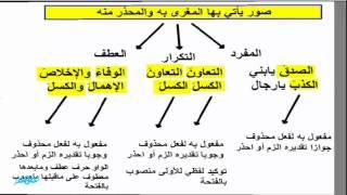 أسلوب الإغراء والتحذير | اللغة العربية | الصف الثاني الثانوي | مصر | منهج قديم