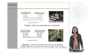 Denominación de los distintos tipos de escalera