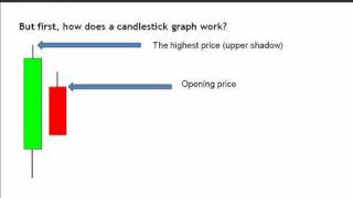 Six Tricks with Candlesticks